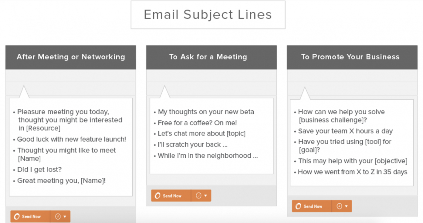 best meeting summary email template word
