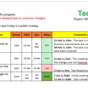 costum project status report email template pdf sample
