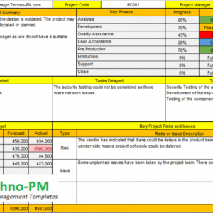 free project status update email template pdf
